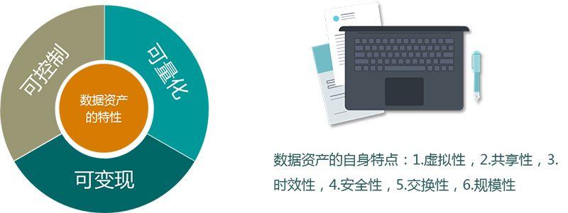 新炬网络亮相ITSS,献力数据资产管理标准化2