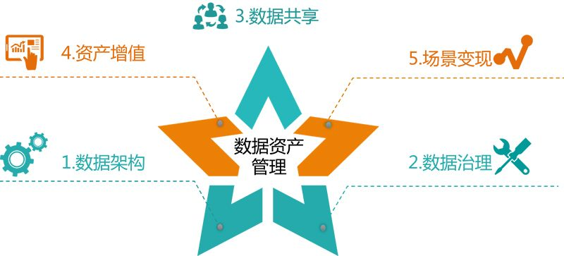 新炬网络亮相ITSS,献力数据资产管理标准化3